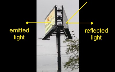 static billboards vs. digital billboards